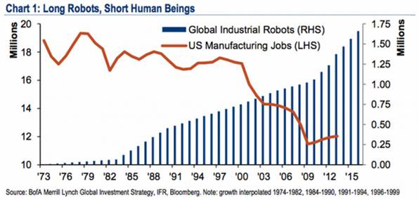 Reckoning_Robots